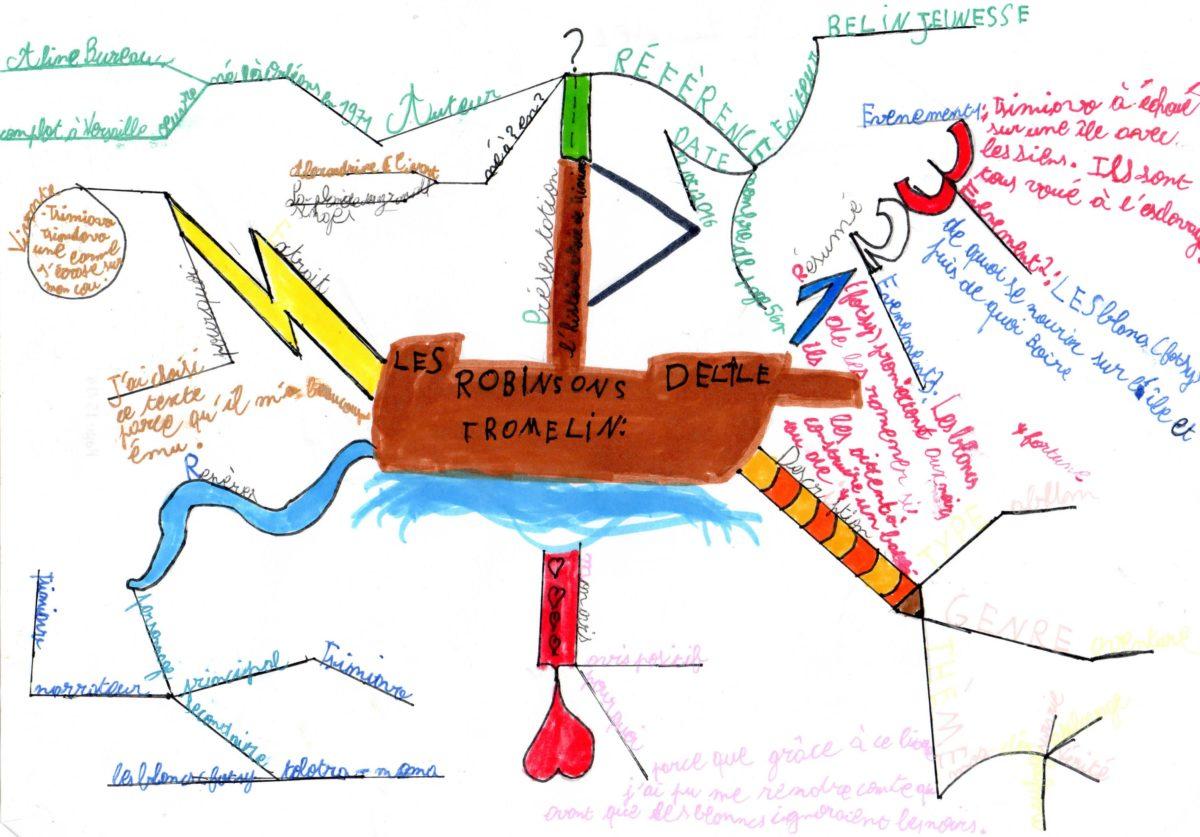 La carte mentale des Robinsons de l'île Tromelin